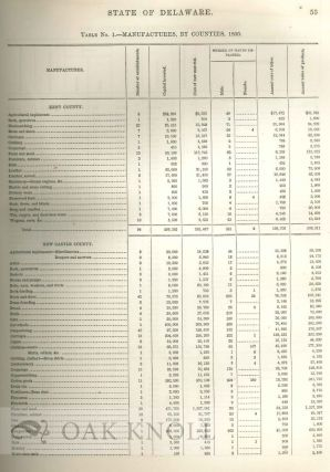 MANUFACTURES OF THE UNITED STATES IN 1860; COMPILED FROM THE ORIGINAL RETURNS OF THE EIGHTH CENSUS, UNDER THE DIRECTION OF THE DEPARTMENT OF THE INTERIOR.