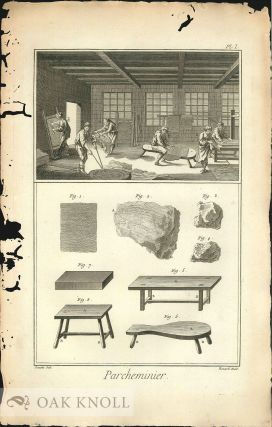 COLLECTION OF MATERIAL RELATED TO PRINTING AND ALPHABETS FROM DIDEROT'S ENCYCLOPÉDIE.