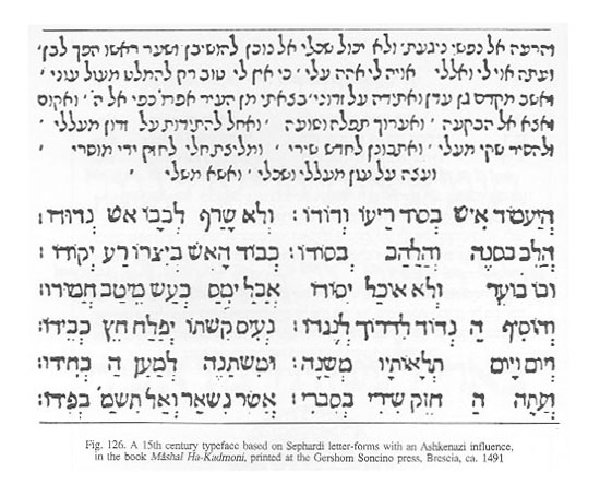 Ashkenazi Semi Cursive Was Used Mainly For Popular Books Such As Zenna URenna A Result Of Which It Called ZUR Letters